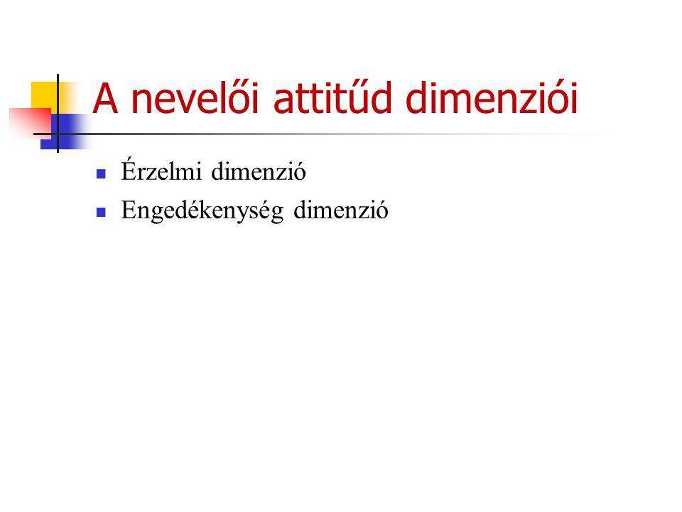 A nevelői attitűd dimenziói Érzelmi dimenzió Engedékenység dimenzió