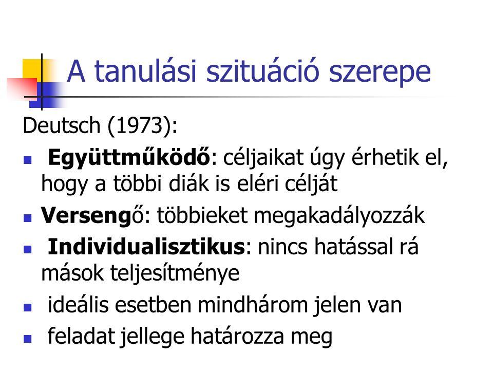 A tanulási szituáció szerepe Deutsch (1973): Együttműködő: céljaikat úgy érhetik el, hogy a többi diák is eléri célját Versengő: többieket megakadályozzák Individualisztikus: nincs hatással rá mások teljesítménye ideális esetben mindhárom jelen van feladat jellege határozza meg