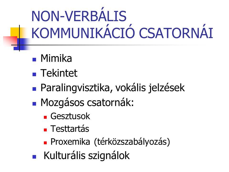 NON-VERBÁLIS KOMMUNIKÁCIÓ CSATORNÁI Mimika Tekintet Paralingvisztika, vokális jelzések Mozgásos csatornák: Gesztusok Testtartás Proxemika (térközszabályozás) Kulturális szignálok