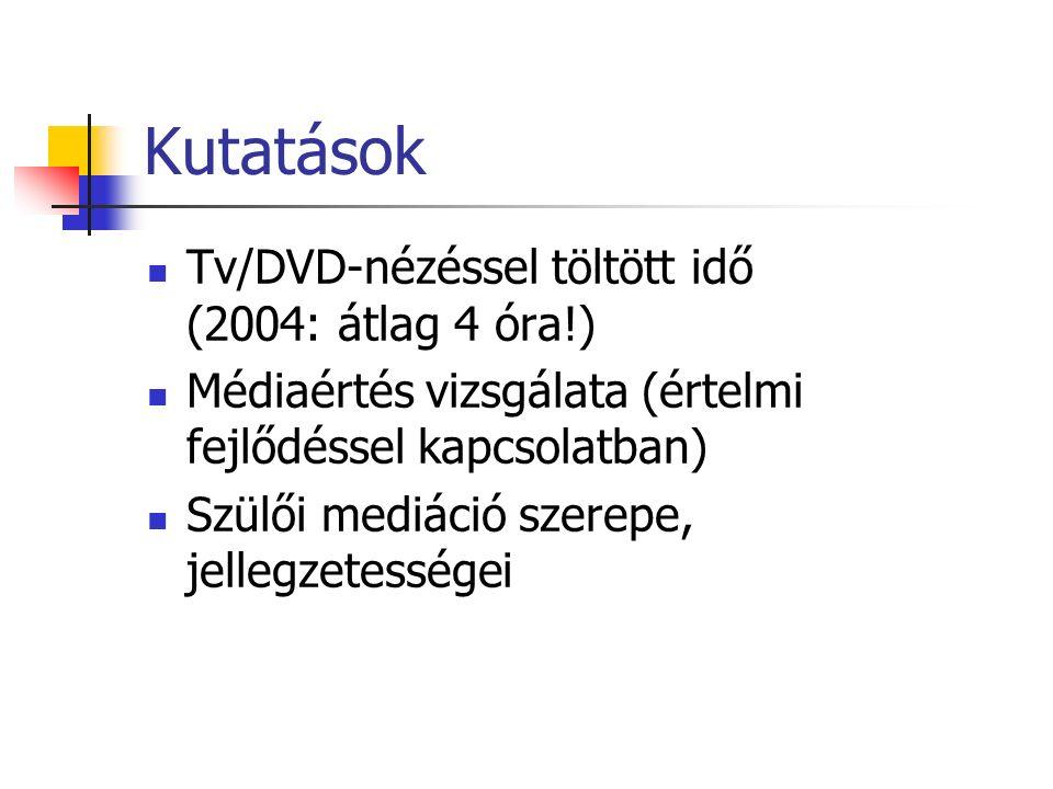 Kutatások Tv/DVD-nézéssel töltött idő (2004: átlag 4 óra!) Médiaértés vizsgálata (értelmi fejlődéssel kapcsolatban) Szülői mediáció szerepe, jellegzetességei