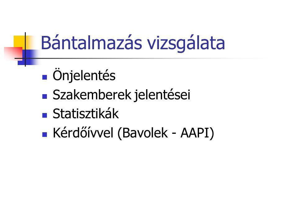 Bántalmazás vizsgálata Önjelentés Szakemberek jelentései Statisztikák Kérdőívvel (Bavolek - AAPI)