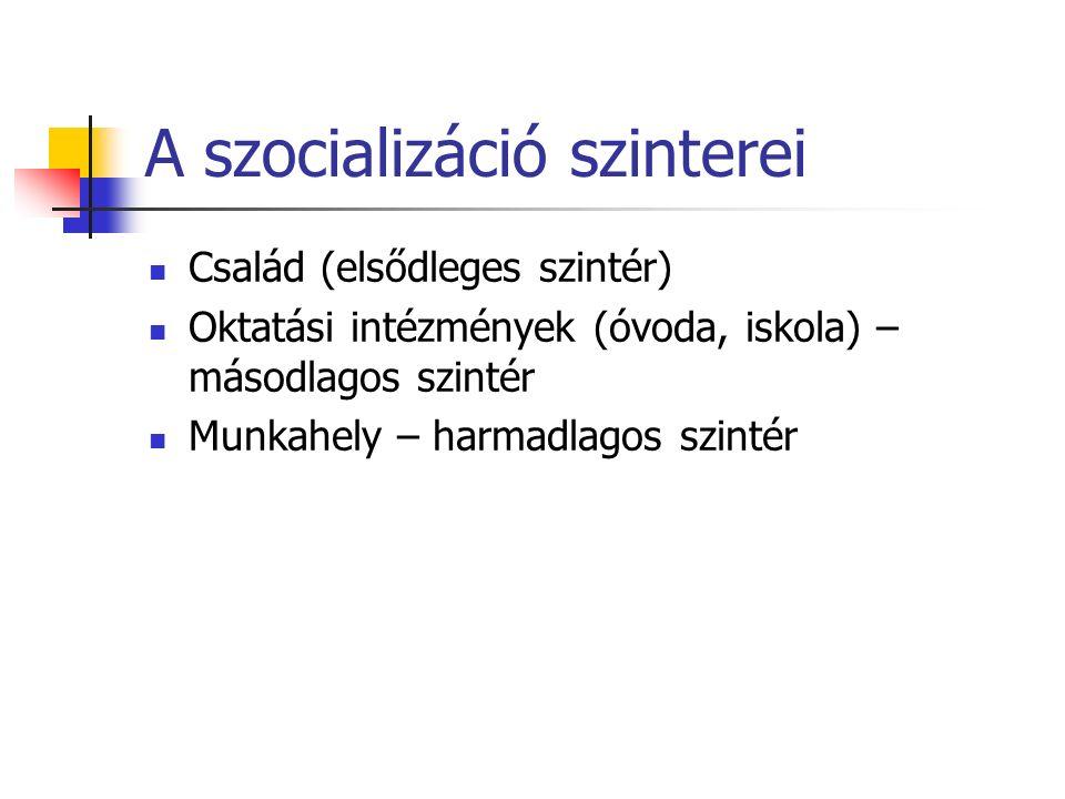 Családi szocializáció