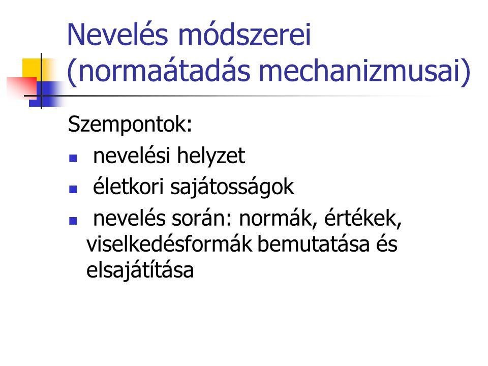 Nevelés módszerei (normaátadás mechanizmusai) Szempontok: nevelési helyzet életkori sajátosságok nevelés során: normák, értékek, viselkedésformák bemutatása és elsajátítása