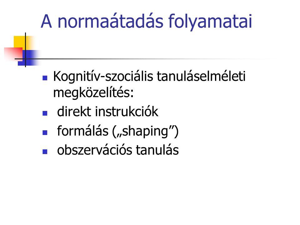 """A normaátadás folyamatai Kognitív-szociális tanuláselméleti megközelítés: direkt instrukciók formálás (""""shaping ) obszervációs tanulás"""