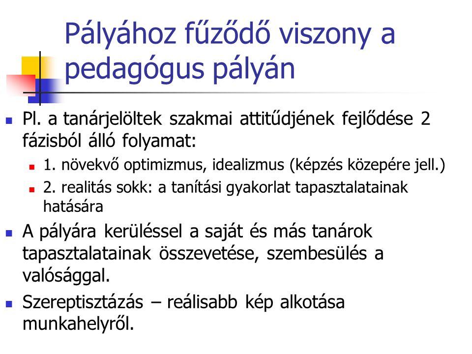 Pályához fűződő viszony a pedagógus pályán Pl.