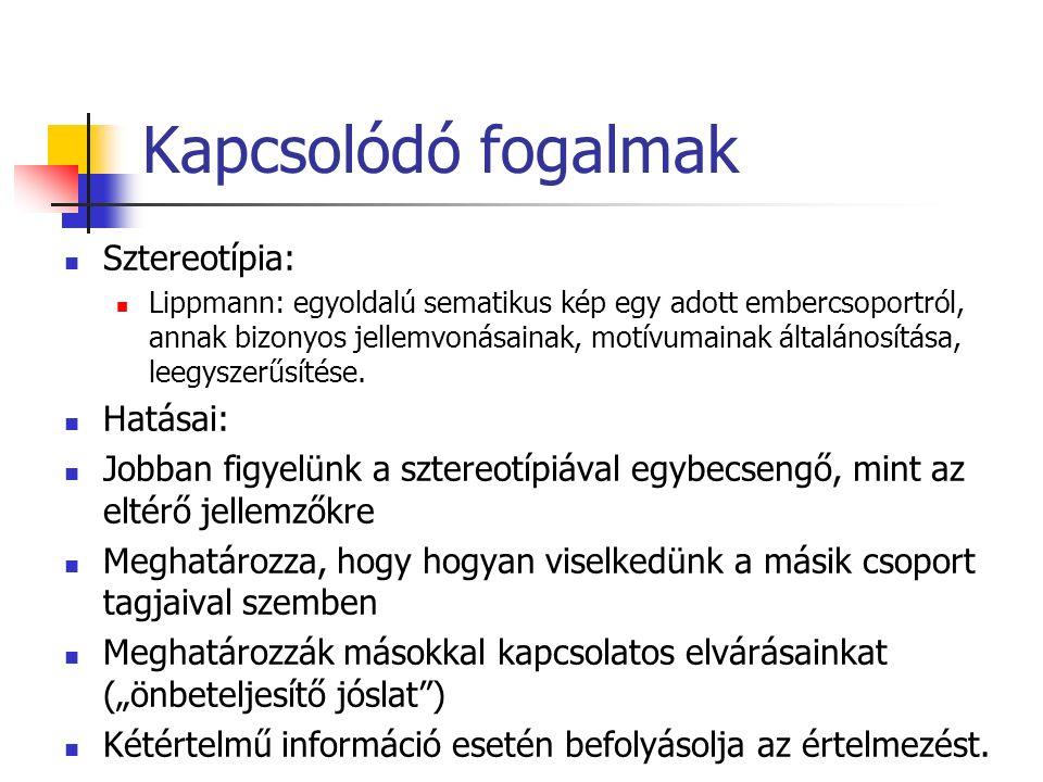 Kapcsolódó fogalmak Sztereotípia: Lippmann: egyoldalú sematikus kép egy adott embercsoportról, annak bizonyos jellemvonásainak, motívumainak általánosítása, leegyszerűsítése.