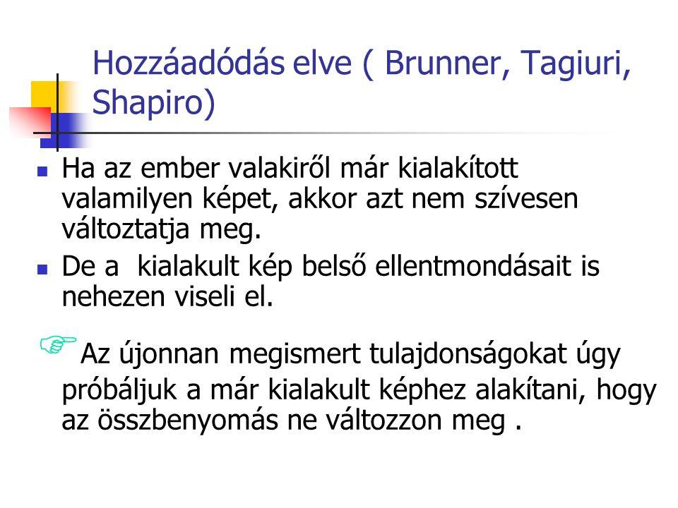 Hozzáadódás elve ( Brunner, Tagiuri, Shapiro) Ha az ember valakiről már kialakított valamilyen képet, akkor azt nem szívesen változtatja meg.