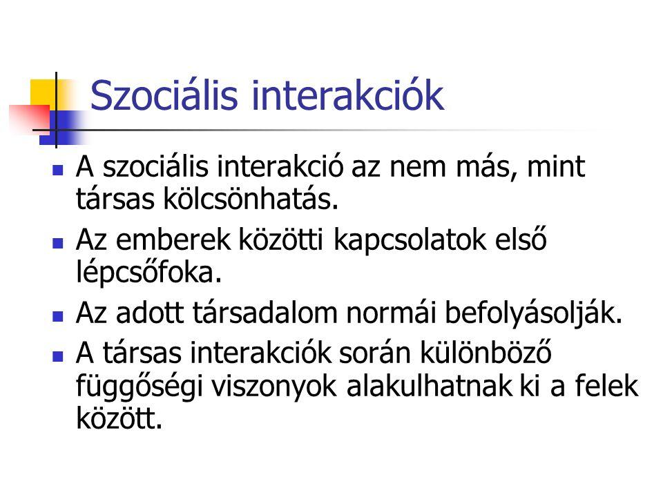 Szociális interakciók A szociális interakció az nem más, mint társas kölcsönhatás.