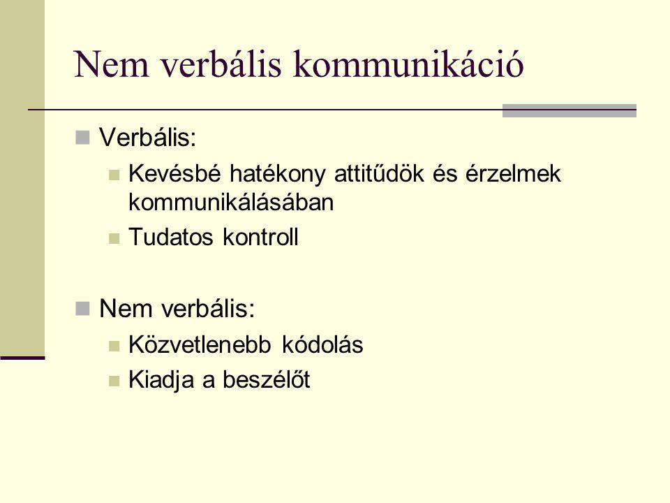 Nem verbális kommunikáció Verbális: Kevésbé hatékony attitűdök és érzelmek kommunikálásában Tudatos kontroll Nem verbális: Közvetlenebb kódolás Kiadja a beszélőt