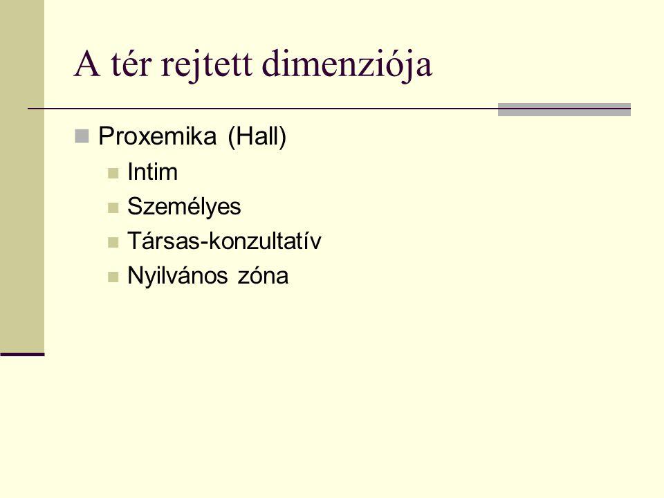 A tér rejtett dimenziója Proxemika (Hall) Intim Személyes Társas-konzultatív Nyilvános zóna