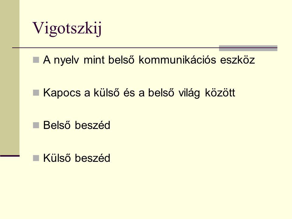 Vigotszkij A nyelv mint belső kommunikációs eszköz Kapocs a külső és a belső világ között Belső beszéd Külső beszéd