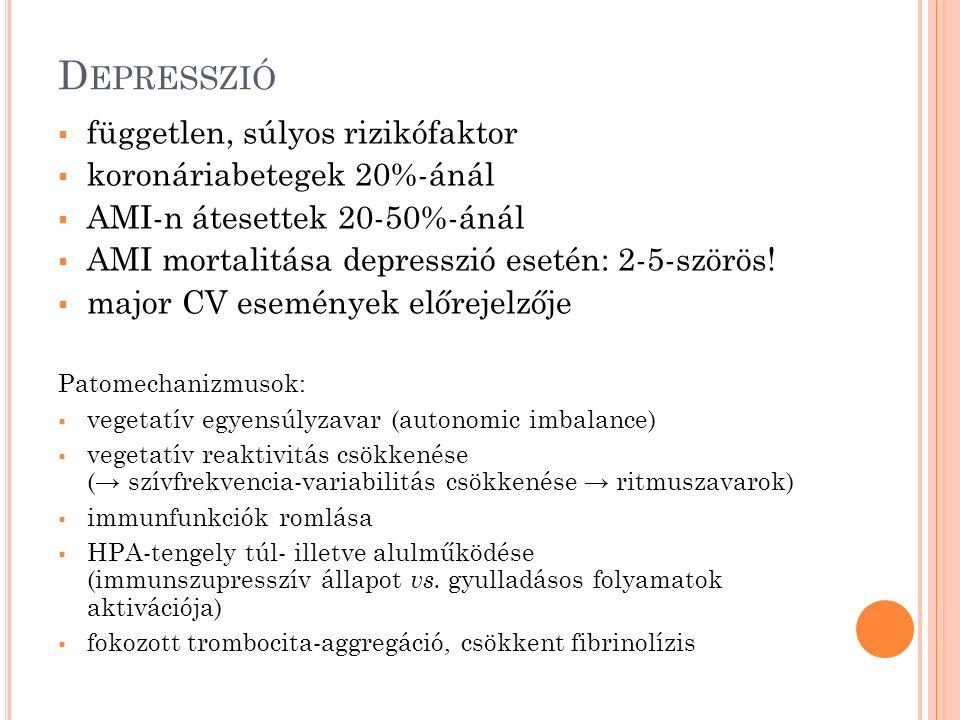 D EPRESSZIÓ  független, súlyos rizikófaktor  koronáriabetegek 20%-ánál  AMI-n átesettek 20-50%-ánál  AMI mortalitása depresszió esetén: 2-5-szörös