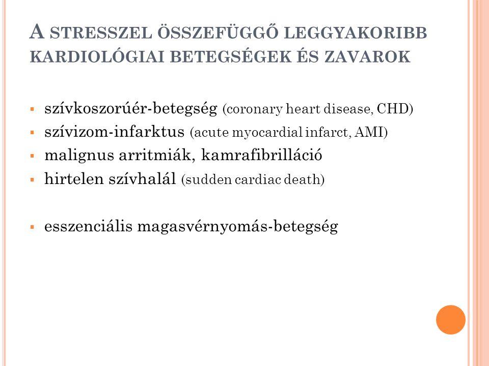 A STRESSZEL ÖSSZEFÜGGŐ LEGGYAKORIBB KARDIOLÓGIAI BETEGSÉGEK ÉS ZAVAROK  szívkoszorúér-betegség (coronary heart disease, CHD)  szívizom-infarktus (acute myocardial infarct, AMI)  malignus arritmiák, kamrafibrilláció  hirtelen szívhalál (sudden cardiac death)  esszenciális magasvérnyomás-betegség