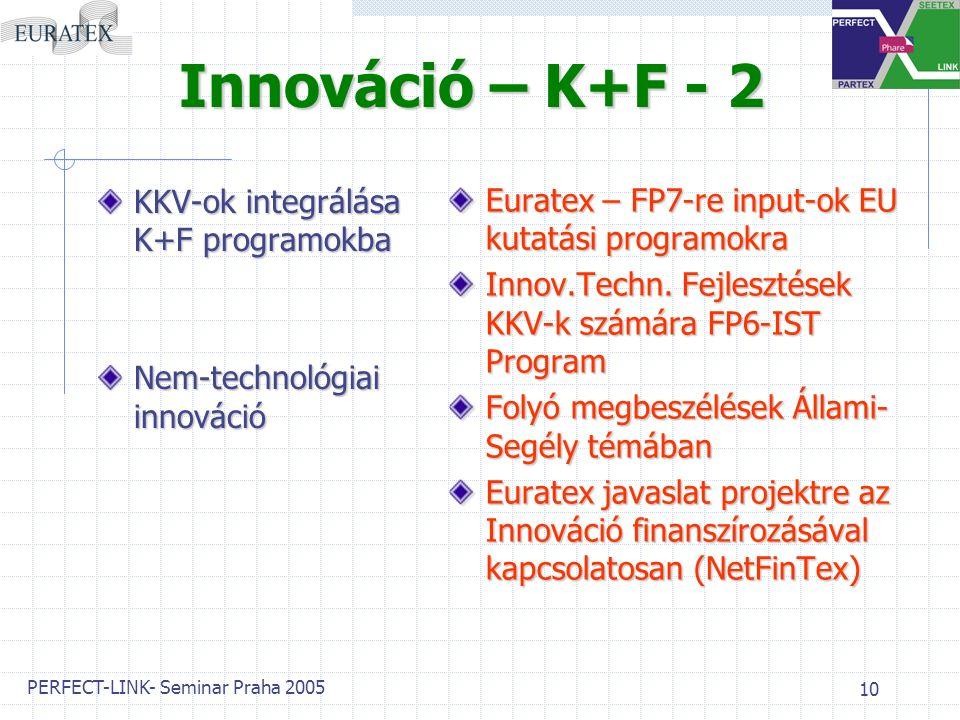 PERFECT-LINK- Seminar Praha 2005 10 Innováció – K+F - 2 KKV-ok integrálása K+F programokba Nem-technológiai innováció Euratex – FP7-re input-ok EU kutatási programokra Innov.Techn.