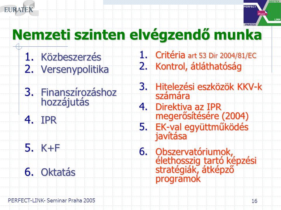 PERFECT-LINK- Seminar Praha 2005 16 Nemzeti szinten elvégzendő munka 1.