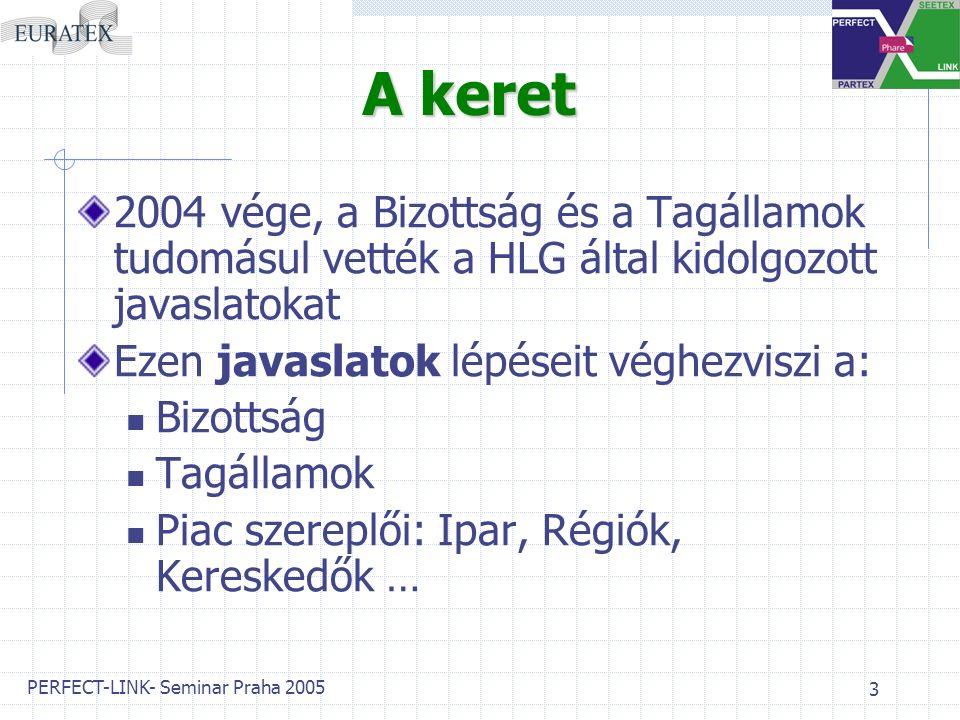 PERFECT-LINK- Seminar Praha 2005 3 A keret 2004 vége, a Bizottság és a Tagállamok tudomásul vették a HLG által kidolgozott javaslatokat Ezen javaslatok lépéseit véghezviszi a: Bizottság Tagállamok Piac szereplői: Ipar, Régiók, Kereskedők …