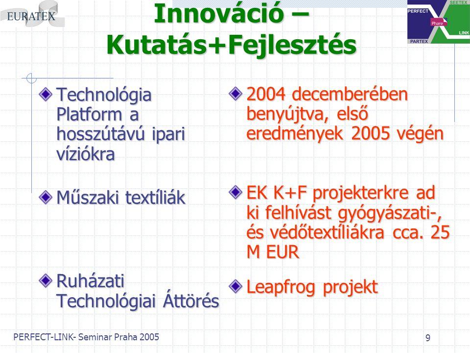 PERFECT-LINK- Seminar Praha 2005 9 Innováció – Kutatás+Fejlesztés Technológia Platform a hosszútávú ipari víziókra Műszaki textíliák Ruházati Technológiai Áttörés 2004 decemberében benyújtva, első eredmények 2005 végén EK K+F projekterkre ad ki felhívást gyógyászati-, és védőtextíliákra cca.