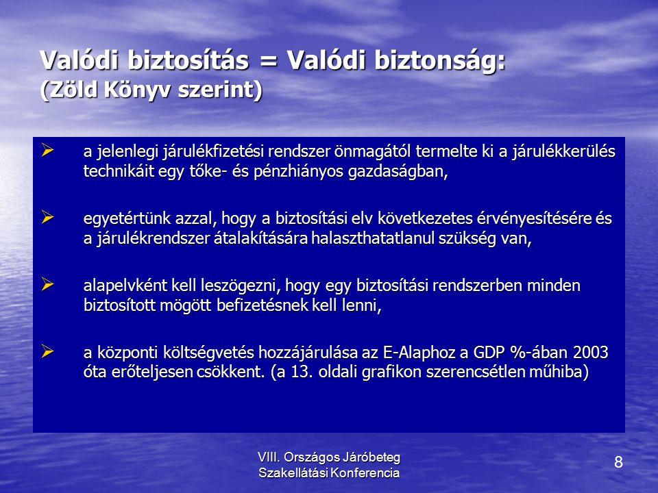 29 VIII.Országos Járóbeteg Szakellátási Konferencia Biztosítási csomagok (II.) b) II.