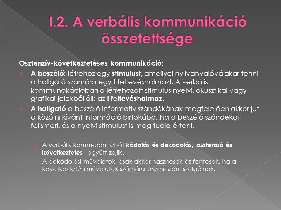 Osztenzív-következtetéses kommunikáció :  A beszélő : létrehoz egy stimulust, amellyel nyilvánvalóvá akar tenni a hallgató számára egy I feltevéshalmazt.
