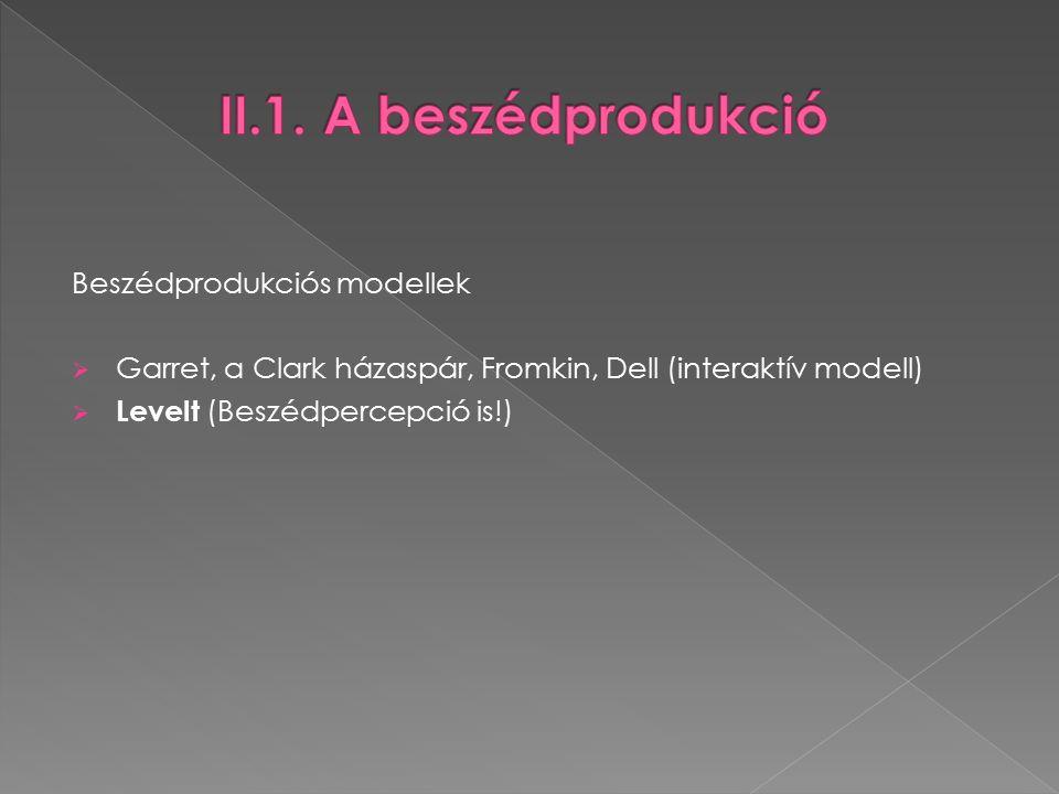 Beszédprodukciós modellek  Garret, a Clark házaspár, Fromkin, Dell (interaktív modell)  Levelt (Beszédpercepció is!)