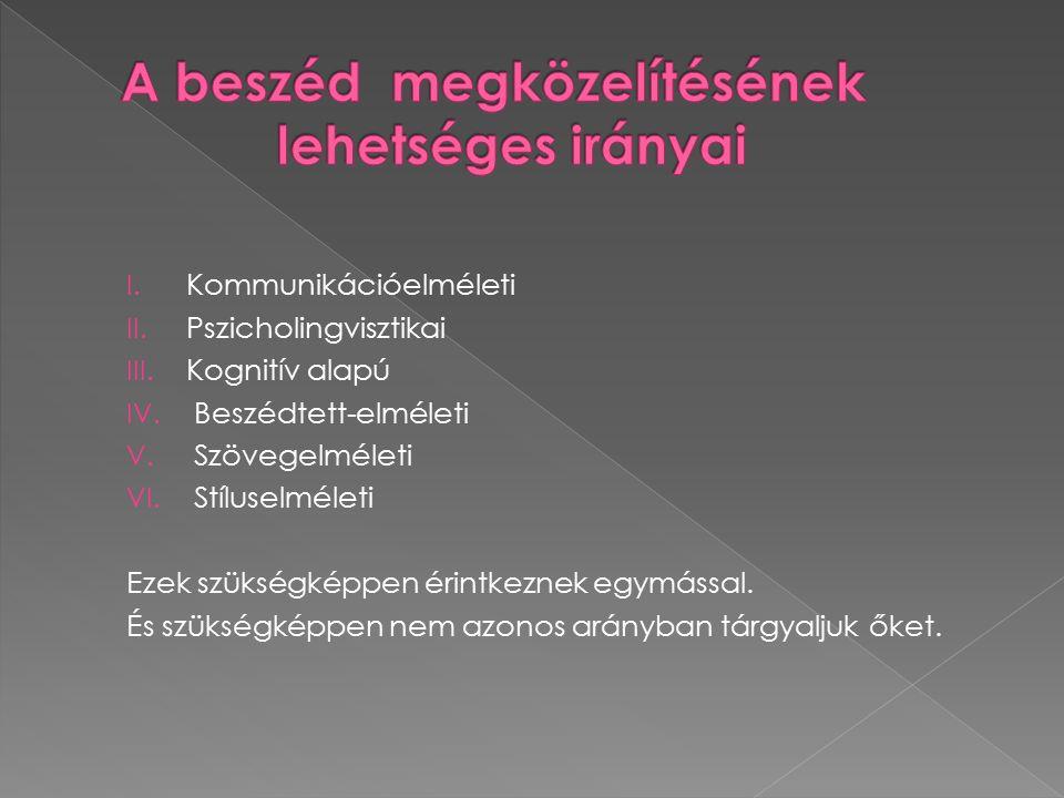 I. Kommunikációelméleti II. Pszicholingvisztikai III.