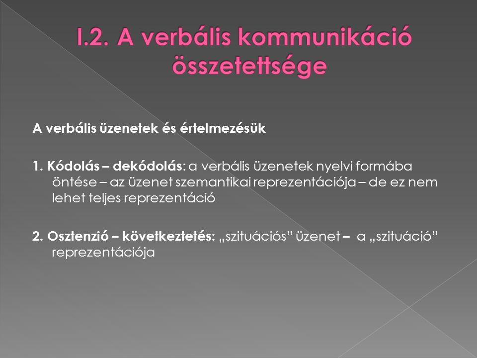 c) A fonológiai kódolás o Fonetikai alapú egyeztetések: magas-mély hangrendű, ajakkerekítés szerinti illeszkedés, hasonulások, összeolvadások o Fonetikus-artikulációs terv készül C.