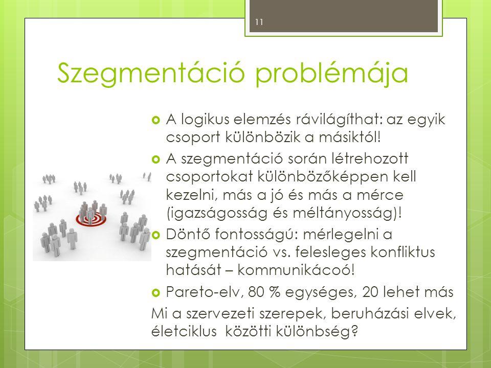Szegmentáció problémája  A logikus elemzés rávilágíthat: az egyik csoport különbözik a másiktól!  A szegmentáció során létrehozott csoportokat külön