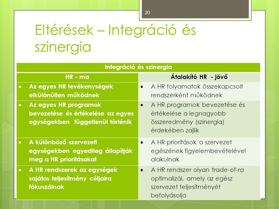 Eltérések – Integráció és szinergia 20 Integráció és szinergia HR - maÁtalakító HR - jövő  Az egyes HR tevékenységek elkülönülten működnek  A HR fol