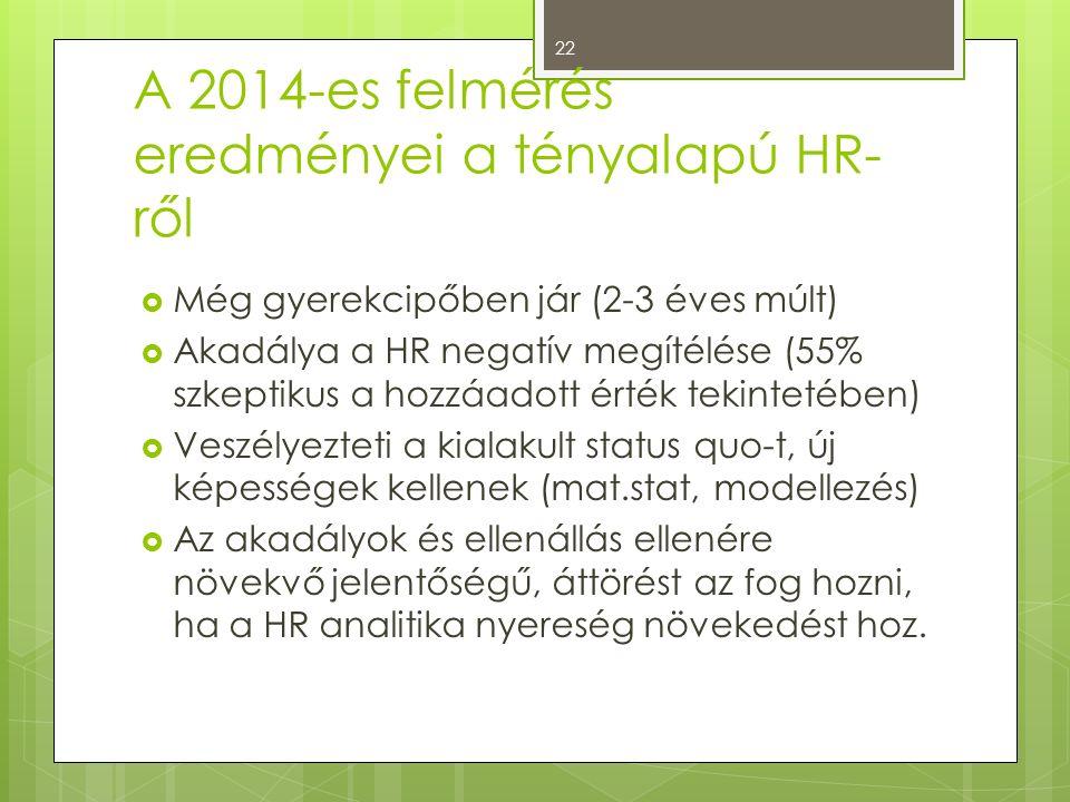A 2014-es felmérés eredményei a tényalapú HR- ről  Még gyerekcipőben jár (2-3 éves múlt)  Akadálya a HR negatív megítélése (55% szkeptikus a hozzáad