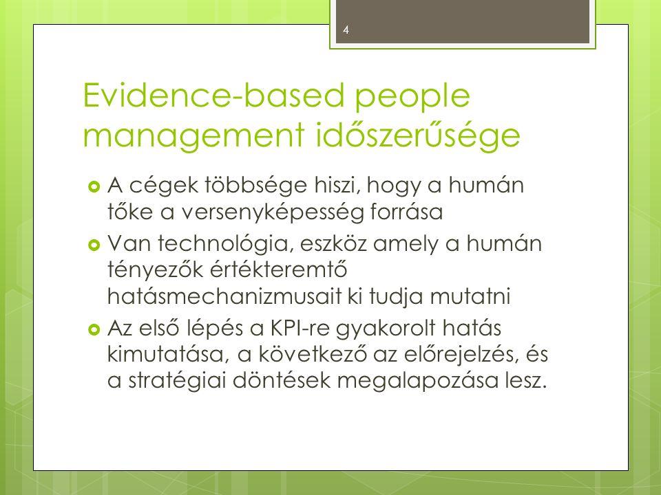 Evidence-based people management időszerűsége  A cégek többsége hiszi, hogy a humán tőke a versenyképesség forrása  Van technológia, eszköz amely a