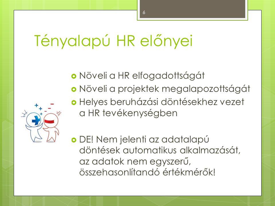 Tényalapú HR előnyei  Növeli a HR elfogadottságát  Növeli a projektek megalapozottságát  Helyes beruházási döntésekhez vezet a HR tevékenységben 