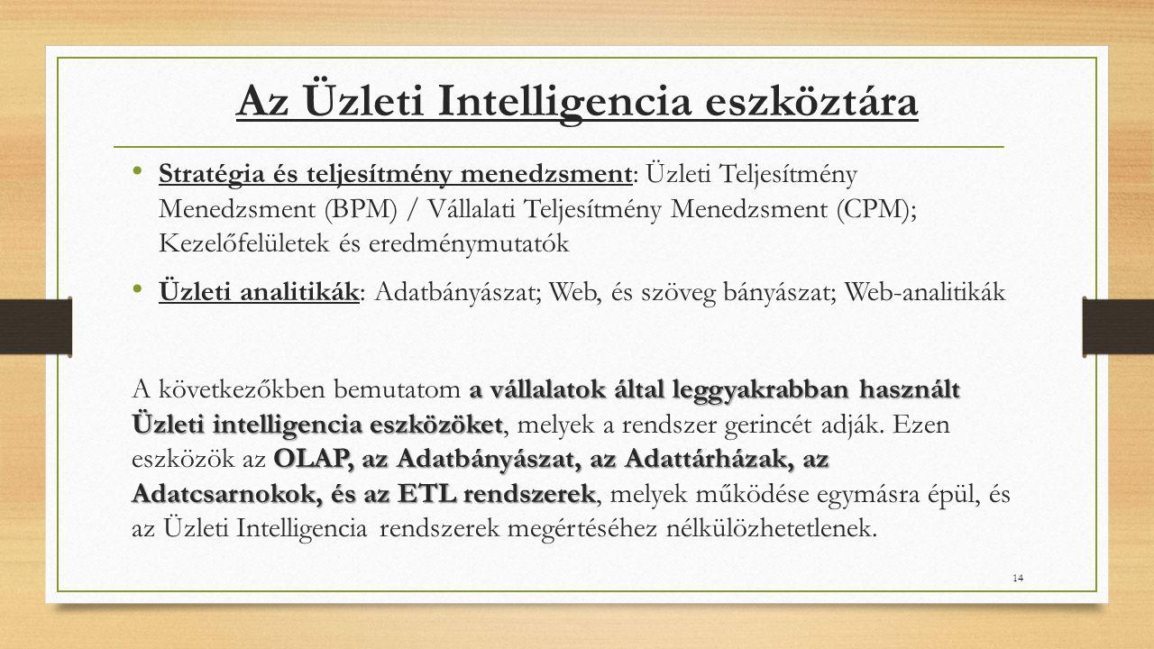 Az Üzleti Intelligencia eszköztára Stratégia és teljesítmény menedzsment: Üzleti Teljesítmény Menedzsment (BPM) / Vállalati Teljesítmény Menedzsment (CPM); Kezelőfelületek és eredménymutatók Üzleti analitikák: Adatbányászat; Web, és szöveg bányászat; Web-analitikák a vállalatok által leggyakrabban használt Üzleti intelligencia eszközöket OLAP, az Adatbányászat, az Adattárházak, az Adatcsarnokok, és az ETL rendszerek A következőkben bemutatom a vállalatok által leggyakrabban használt Üzleti intelligencia eszközöket, melyek a rendszer gerincét adják.