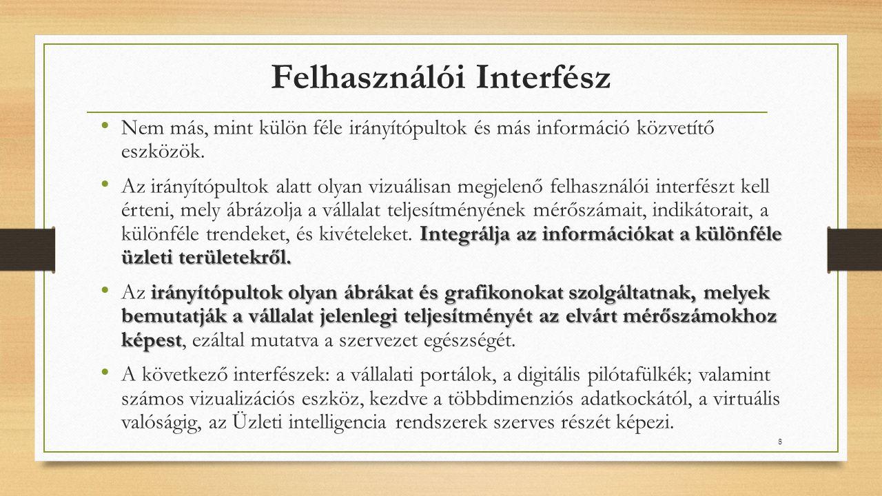 Felhasználói Interfész Nem más, mint külön féle irányítópultok és más információ közvetítő eszközök.