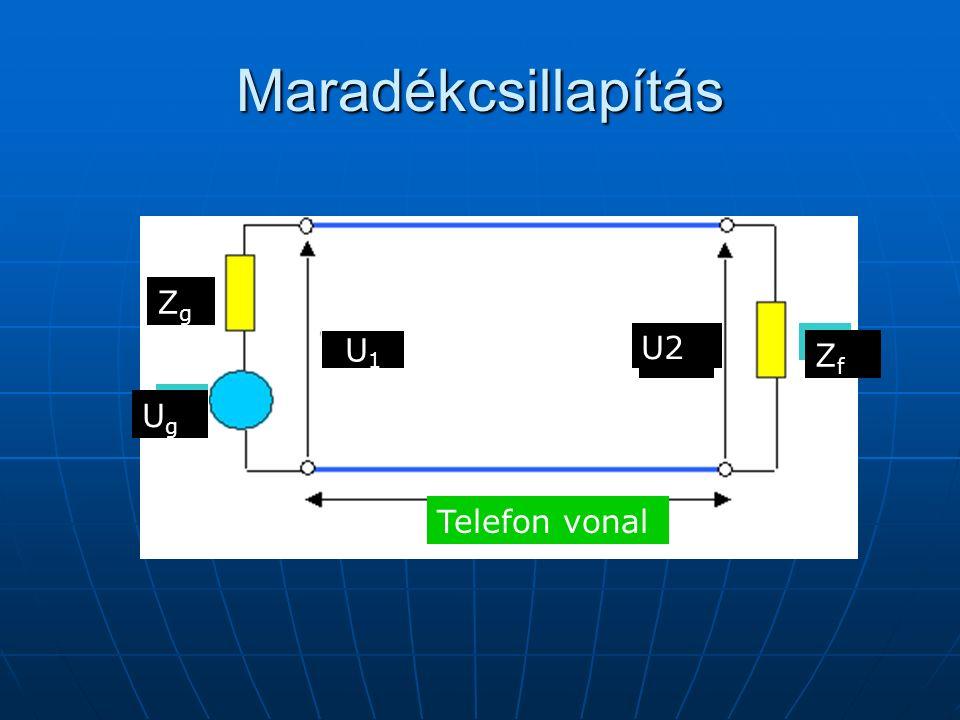 Maradékcsillapítás Telefon vonal ZgZg UgUg ZfZf U1U1 U2