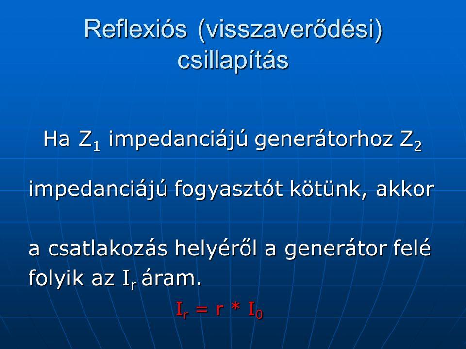 Reflexiós (visszaverődési) csillapítás Ha Z 1 impedanciájú generátorhoz Z 2 Ha Z 1 impedanciájú generátorhoz Z 2 impedanciájú fogyasztót kötünk, akkor a csatlakozás helyéről a generátor felé folyik az I r áram.