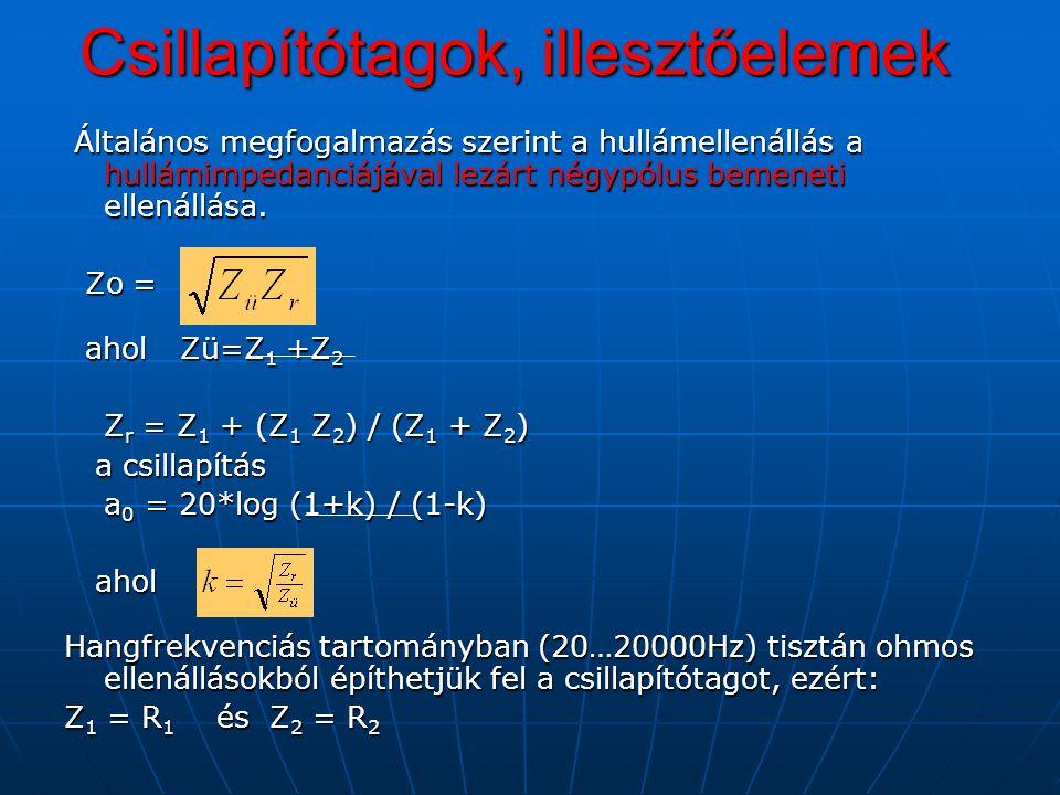 Csillapítótagok, illesztőelemek Általános megfogalmazás szerint a hullámellenállás a hullámimpedanciájával lezárt négypólus bemeneti ellenállása.