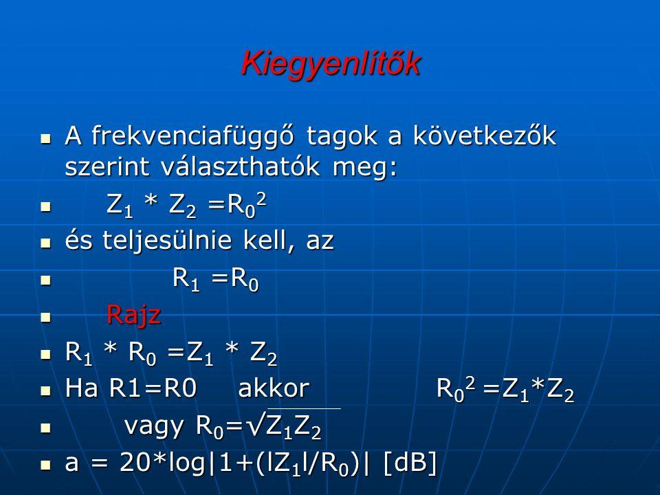 Kiegyenlítők A frekvenciafüggő tagok a következők szerint választhatók meg: A frekvenciafüggő tagok a következők szerint választhatók meg: Z 1 * Z 2 =R 0 2 Z 1 * Z 2 =R 0 2 és teljesülnie kell, az és teljesülnie kell, az R 1 =R 0 R 1 =R 0 Rajz Rajz R 1 * R 0 =Z 1 * Z 2 R 1 * R 0 =Z 1 * Z 2 Ha R1=R0 akkorR 0 2 =Z 1 *Z 2 Ha R1=R0 akkorR 0 2 =Z 1 *Z 2 vagy R 0 =√Z 1 Z 2 vagy R 0 =√Z 1 Z 2 a = 20*log|1+(lZ 1 l/R 0 )| [dB] a = 20*log|1+(lZ 1 l/R 0 )| [dB]