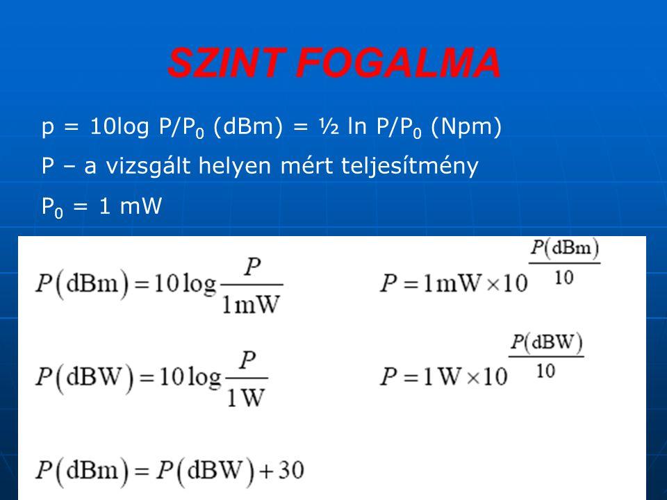SZINT FOGALMA p = 10log P/P 0 (dBm) = ½ ln P/P 0 (Npm) P – a vizsgált helyen mért teljesítmény P 0 = 1 mW