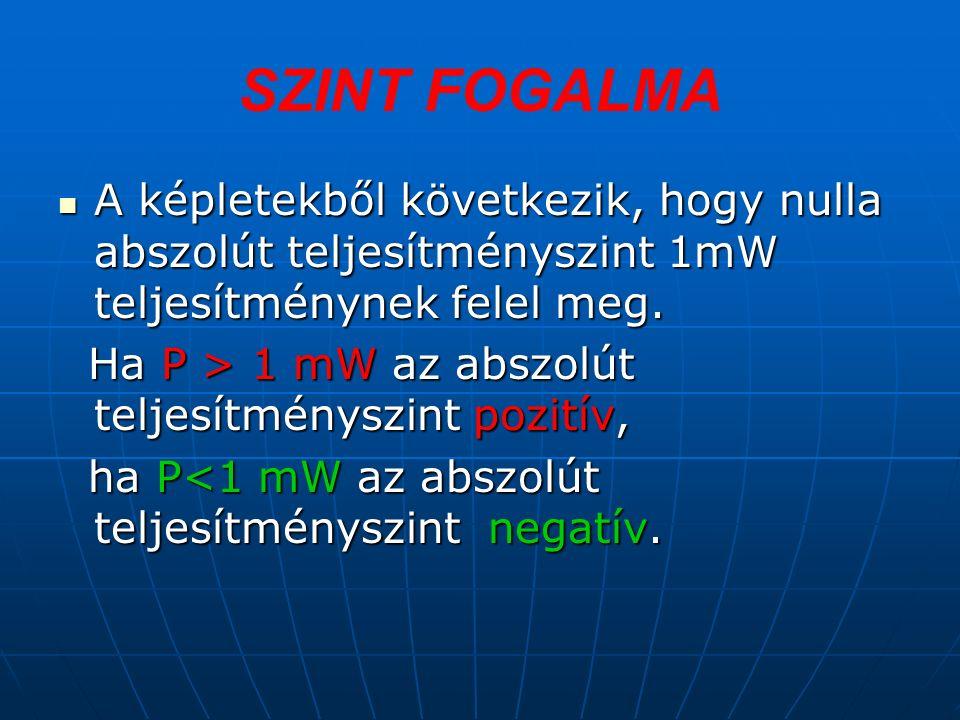 SZINT FOGALMA A képletekből következik, hogy nulla abszolút teljesítményszint 1mW teljesítménynek felel meg.