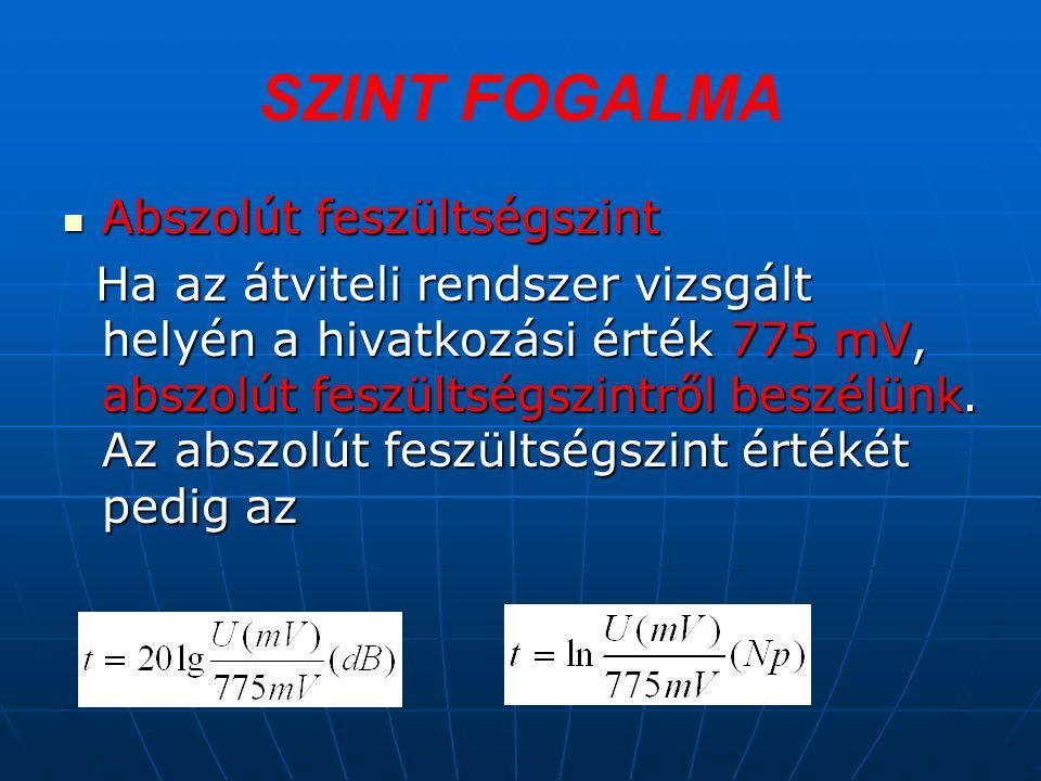 SZINT FOGALMA Abszolút feszültségszint Abszolút feszültségszint Ha az átviteli rendszer vizsgált helyén a hivatkozási érték 775 mV, abszolút feszültségszintről beszélünk.