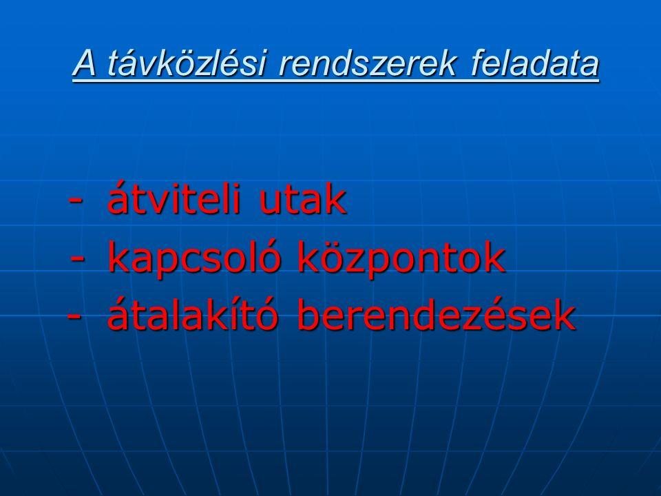 A távközlési rendszerek feladata A távközlési rendszerek feladata -átviteli utak -átviteli utak -kapcsoló központok -kapcsoló központok -átalakító berendezések