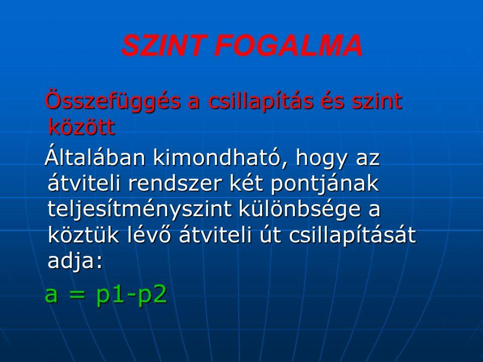 SZINT FOGALMA Összefüggés a csillapítás és szint között Összefüggés a csillapítás és szint között Általában kimondható, hogy az átviteli rendszer két pontjának teljesítményszint különbsége a köztük lévő átviteli út csillapítását adja: Általában kimondható, hogy az átviteli rendszer két pontjának teljesítményszint különbsége a köztük lévő átviteli út csillapítását adja: a = p1-p2 a = p1-p2