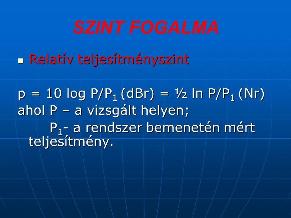 SZINT FOGALMA Relatív teljesítményszint Relatív teljesítményszint p = 10 log P/P 1 (dBr) = ½ ln P/P 1 (Nr) ahol P – a vizsgált helyen; P 1 - a rendszer bemenetén mért teljesítmény.