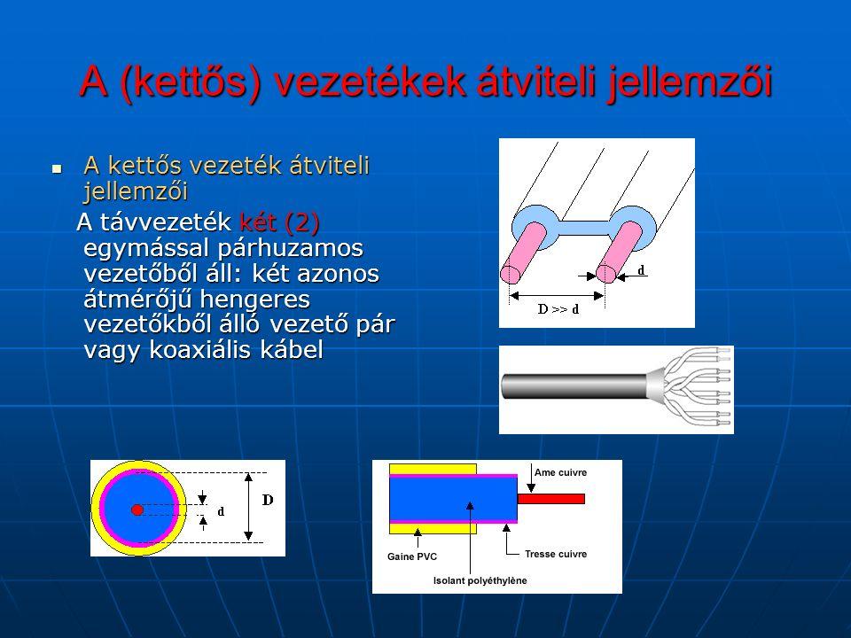 A (kettős) vezetékek átviteli jellemzői A kettős vezeték átviteli jellemzői A kettős vezeték átviteli jellemzői A távvezeték két (2) egymással párhuzamos vezetőből áll: két azonos átmérőjű hengeres vezetőkből álló vezető pár vagy koaxiális kábel A távvezeték két (2) egymással párhuzamos vezetőből áll: két azonos átmérőjű hengeres vezetőkből álló vezető pár vagy koaxiális kábel
