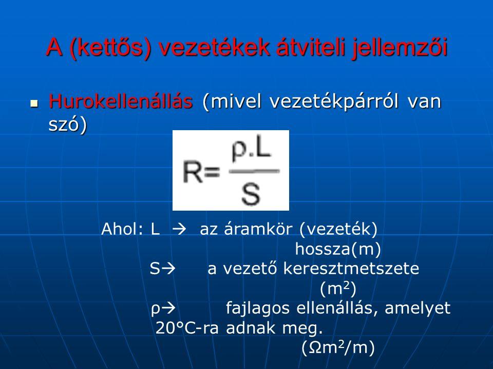 A (kettős) vezetékek átviteli jellemzői Hurokellenállás (mivel vezetékpárról van szó) Hurokellenállás (mivel vezetékpárról van szó) Ahol: L  az áramkör (vezeték) hossza(m) S  a vezető keresztmetszete (m 2 ) ρ  fajlagos ellenállás, amelyet 20°C-ra adnak meg.