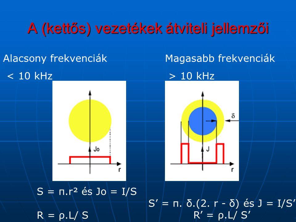 A (kettős) vezetékek átviteli jellemzői S = π.r² és Jo = I/S R = ρ.L/ S S' = π.