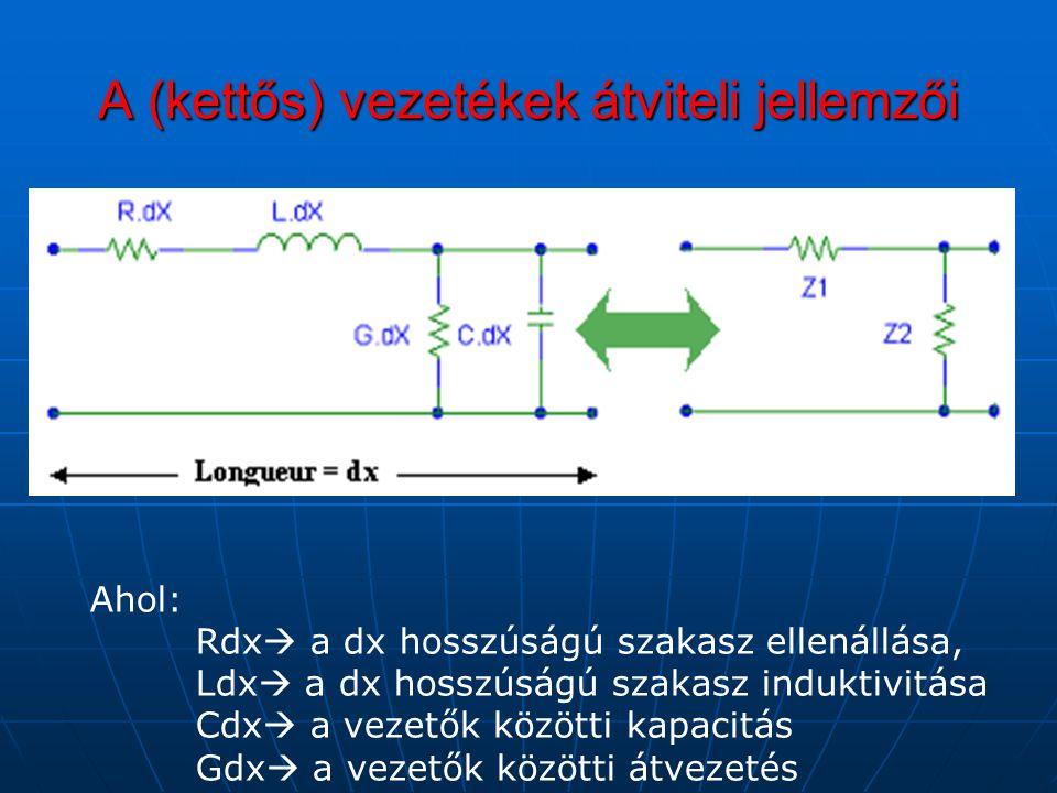 A (kettős) vezetékek átviteli jellemzői Ahol: Rdx  a dx hosszúságú szakasz ellenállása, Ldx  a dx hosszúságú szakasz induktivitása Cdx  a vezetők közötti kapacitás Gdx  a vezetők közötti átvezetés
