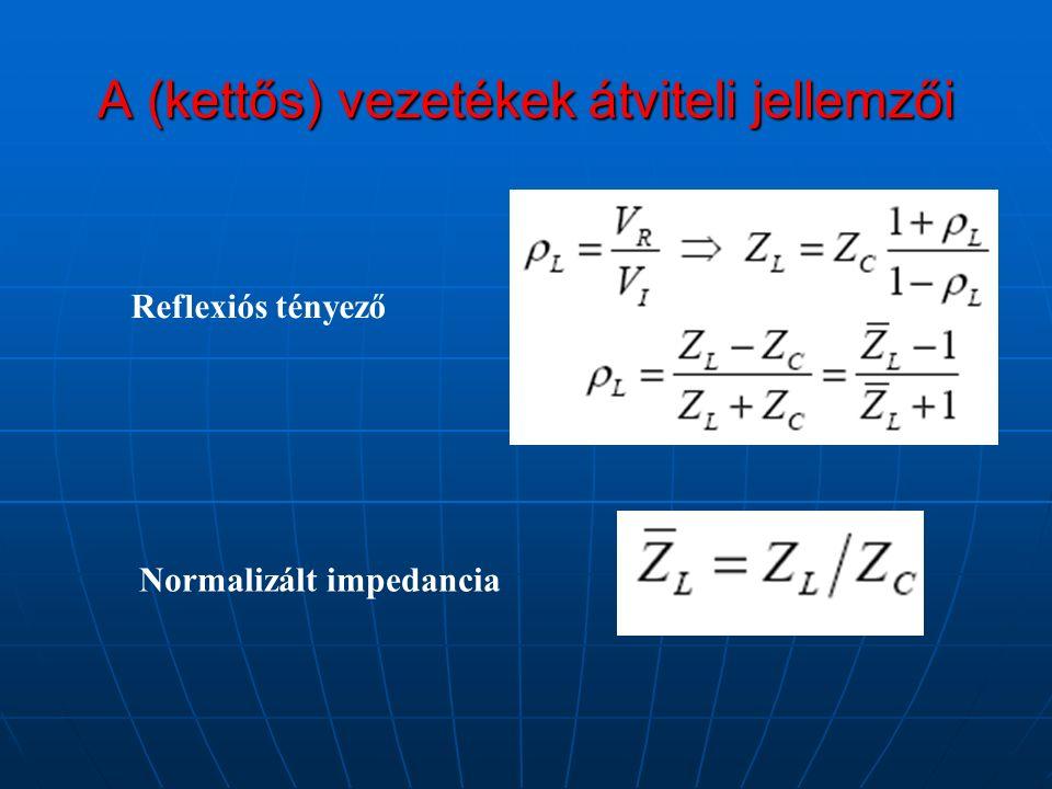 A (kettős) vezetékek átviteli jellemzői Normalizált impedancia Reflexiós tényező