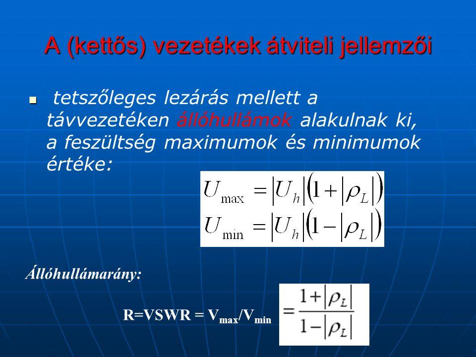A (kettős) vezetékek átviteli jellemzői tetszőleges lezárás mellett a távvezetéken állóhullámok alakulnak ki, a feszültség maximumok és minimumok értéke: R=VSWR = V max /V min Állóhullámarány: