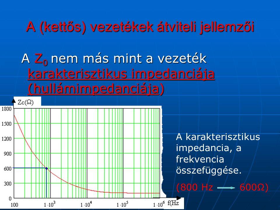 A (kettős) vezetékek átviteli jellemzői A Z 0 nem más mint a vezeték karakterisztikus impedanciája (hullámimpedanciája) A Z 0 nem más mint a vezeték karakterisztikus impedanciája (hullámimpedanciája) A karakterisztikus impedancia, a frekvencia összefüggése.